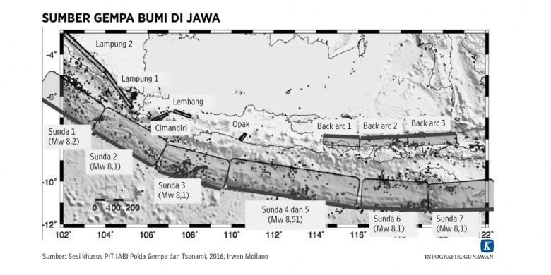 Peta Gempa direvisi berdasarkan hasil riset. Sejumlah sesar, seperti sesar Lembang dan patahan Sumatera di Lampung, dinyatakan lebih aktif dari sebelumnya sehingga berpotensi memicu gempa yang lebih besar.