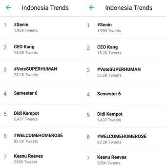 Didi Kempot dalam daftar trending topic Twitter, Senin (10/6/2019).