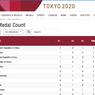 Update Perolehan Medali Olimpiade Tokyo 2020, Indonesia Posisi Berapa?