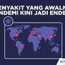 INFOGRAFIK: 6 Penyakit yang Awalnya Pandemi Kini Jadi Endemi