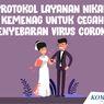 INFOGRAFIK: Protokol Layanan Nikah Kemenag untuk Cegah Penyebaran Virus Corona