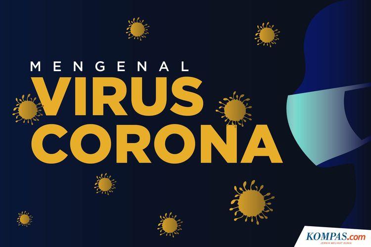 Mengenal Virus Corona Wuhan