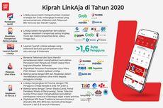 Upaya LinkAja untuk Tingkatkan Ekosistem Ekonomi Digital Sepanjang 2020