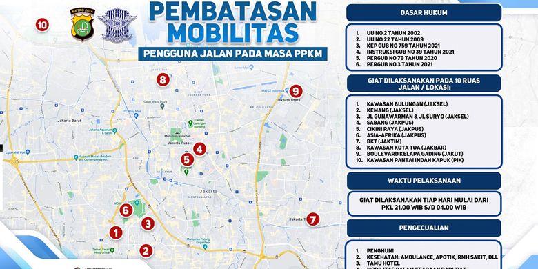 Pembatasan mobilitas di Jakarta berlaku mulai Senin malam (21/6/2021).