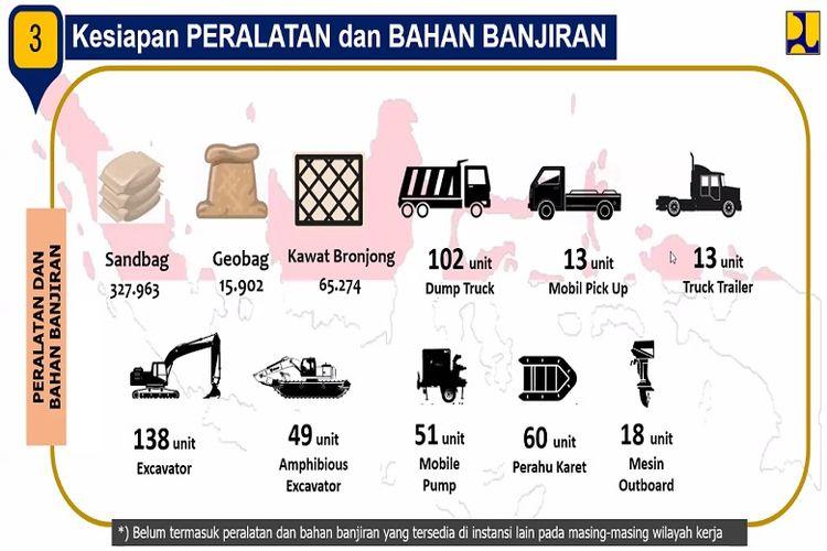 Berdasarkan dara BMKG, pemerintah daerah dan masyarakat di Pulau Sumatera, Jawa, Kalimantan, Sulawesi, dan Maluku harus meningkatkan kesiapsiagaan menghadapi potensi banjir 2020-2021.
