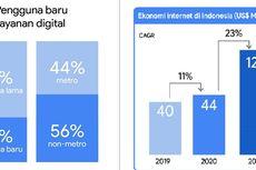 Capai 44 Miliar Dollar AS, Ekonomi Digital RI Peringkat Teratas di Asia Tengara