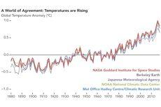 Kenapa Bumi Semakin Panas?