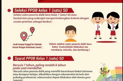 PPDB Online, Masuk SD Tidak Wajib