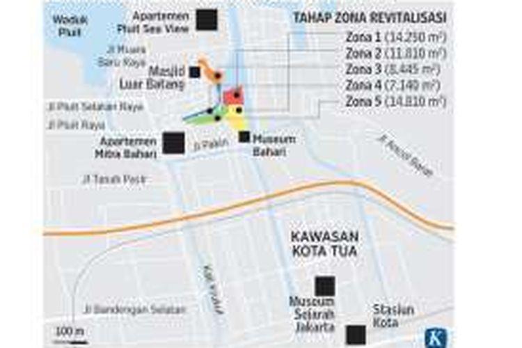 Infografik pembagian zona revitalisasi kawasan Pantai Utara.