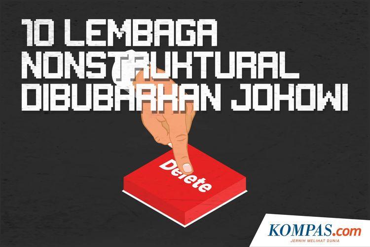 10 Lembaga Nonstruktural Dibubarkan Jokowi