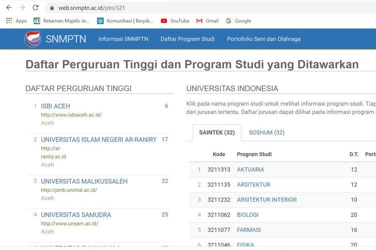 Laman yang memuat daya tampung dan kuota PTN se-Indonesia yang membuka jalur SNMPTN