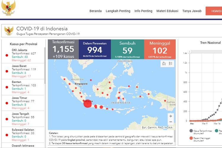 Update penyebaran virus corona di Indonesia hingga Minggu (29/3/2020) pagi.