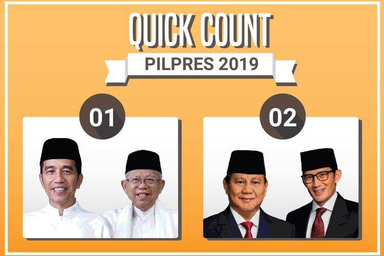 Ilustrasi pasangan calon presiden dan wakil presiden yang berlaga dalam Pemilu 2019, Jokowi-Maruf dan Prabowo-Sandiaga. KOMPAS.com/ANDIKA BAYU