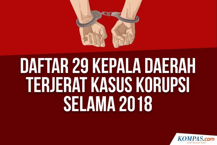 Daftar 29 Kepala Daerah terjerat kasus Korupsi Selama 2018