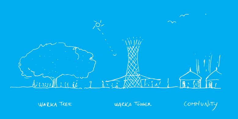 Struktur Warka Water
