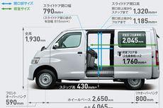 Gran Max Versi Jepang Lebih Mewah, Bagaimana di Tanah Air?