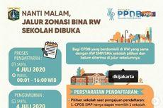 PPDB DKI Jakarta Jalur Zonasi Bina RW Dibuka Malam Ini, Simak Alurnya