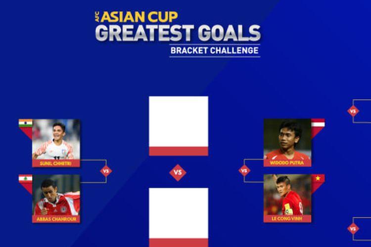 Gol salto Widodo Cahyono Putro masuk salah satu gol terbaik di Piala Asia