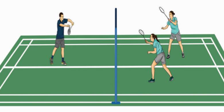 Ilustrasi taktik dan strategi dalam permainan bulu tangkis