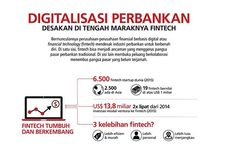 Digitalisasi: Tantangan Perbankan di Tengah Serbuan <i>Fintech</i>