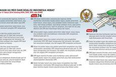 Revisi UU MD3 Dibatasi