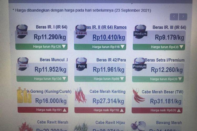 Daftar harga sembako hari ini, Jumat (24/9/2021) di Jakarta berdasarkan laman infopangan.jakarta.go.id.