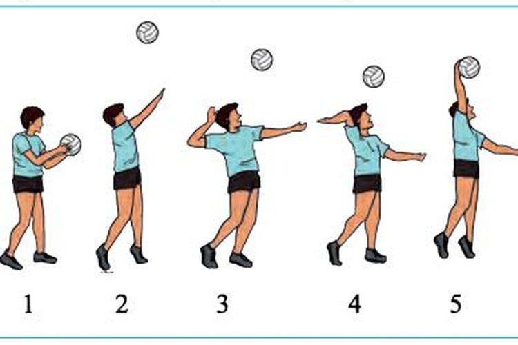 Ilustrasi servis atas dalam permainan bola voli
