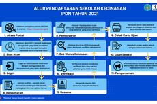 Tertarik Masuk IPDN? Simak Alur dan Syarat Pendaftarannya