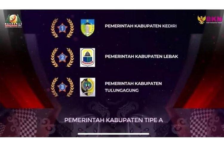Ilustrasi. Kabupaten Kediri menyabet penghargaan terbaik I dalam ajang Badan Kepegawaian Negara (BKN) Award 2021 untuk kategori perencanaan kebutuhan, pelayanan pengadaan, kepangkatan dan pensiun (Kategori I).