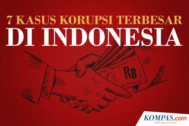 7 Kasus Korupsi Terbesar di Indonesia