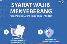 Pembelian Tiket Online Kapal Penyeberangan Wajib Punya Aplikasi PeduliLindungi