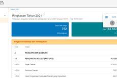 Menjajal Smart E-budgeting ala Anies Baswedan, Penggunanya Wajib Daftar Dulu...
