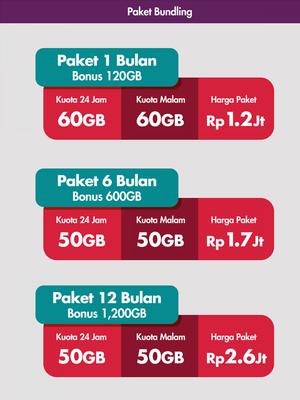 Paket harga bundling modem Smartfren WiFi S1.