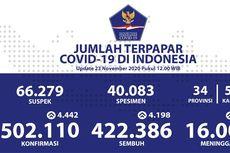Kasus Corona Lewati 500.000, Bagaimana Kondisi Pandemi di Indonesia?