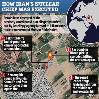 Grafis penyergapan dan pembunuhan ilmuwan nuklir terkemuka Iran, Mohsen Fakhrizadeh, di Iran. Fakhrizadeh disergap dan dibunuh pada Jumat (27/11/2020).