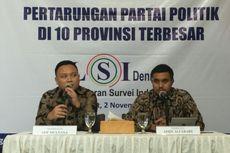 Elektabilitas 16 Parpol Peserta Pemilu di 10 Provinsi Terbesar Menurut LSI Denny JA