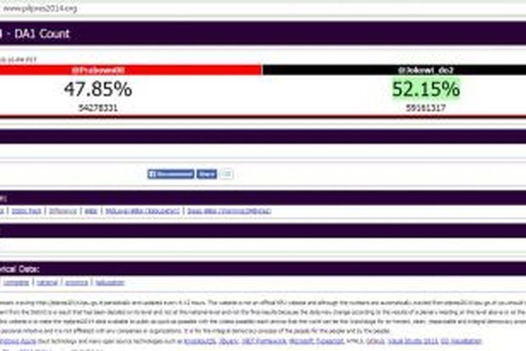 Tampilan situs web www.pilpres2014.org yang dibuat oleh Henry Tan Setiawan, warga negara Indonesia yang bekerja sebagai peneliti di kantor pusat Microsoft