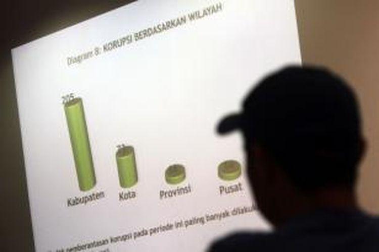 Indonesia Corruption Watch (ICW) merilis tren korupsi semester I tahun 2014, di kantor ICW, Jakarta Selatan, Minggu (17/8/2014). Menurut ICW, pada semester I 2014 korupsi yang terjadi di daerah semakin mengkhawatirkan karena tingginya jumlah kepala daerah yang menjadi tersangka kasus korupsi.