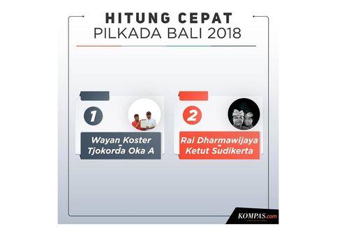 INFOGRAFIK Quick Count SMRC Pilkada Bali Data 100 Persen: Wayan Koster-Oka Unggul
