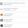 11 PTS Terbaik Indonesia Versi QS Asia University Rankings 2021