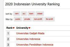 Ini 50 Universitas Terbaik Indonesia 2020 Versi 4ICU