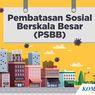 Kasus Covid-19 Terus Naik, Pengamat Nilai Kota Bekasi Perlu Berlakukan PSBB