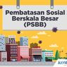 Resmi Diterapkan Hari Ini, Berikut Aturan Berkendara Selama PSBB Jakarta