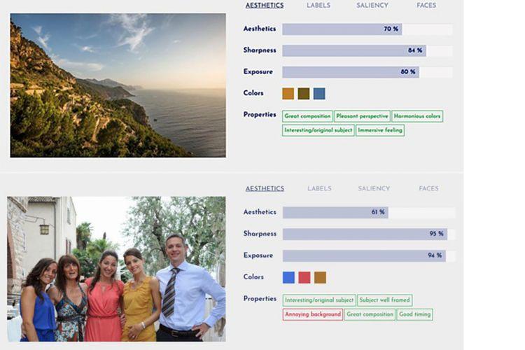 Ilustrasi penilaian kualitas foto oleh teknologi AI dan computer vision Regaind.