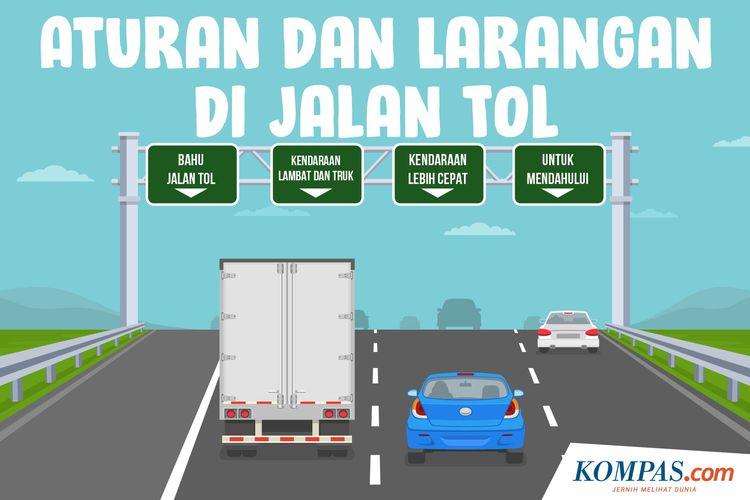 Aturan dan Larangan di Jalan Tol