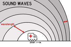 Soal dan Pembahasan Efek Doppler