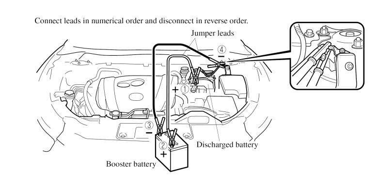 Cara mengurutkan pemasangan kabel jumper yang benar.