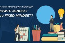 Pola Pikir Mahasiswa Indonesia, Growth Mindset atau Fixed Mindset?