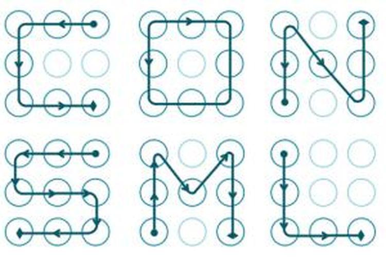 Ilustrasi pola kunci Android Lock Pattern yang sering dipakai