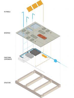 Layaknya komputer, Carlo Ratti menyebut desain Livingboard ini layaknya motherboard yang menjadi pusat kerja dari perangkat tersebut.